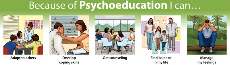 Psychoeducation - ADHD Institute